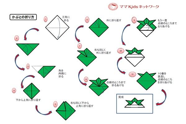 簡単 折り紙 折り紙かぶとの折り方 : mamakidsnetwork.jp